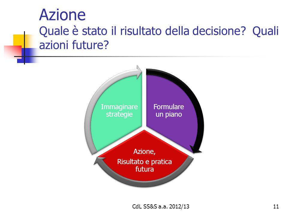 Azione Quale è stato il risultato della decisione? Quali azioni future? Formulare un piano Azione, Risultato e pratica futura Immaginare strategie 11C