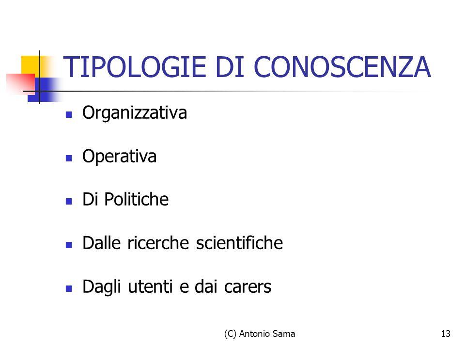 (C) Antonio Sama13 TIPOLOGIE DI CONOSCENZA Organizzativa Operativa Di Politiche Dalle ricerche scientifiche Dagli utenti e dai carers