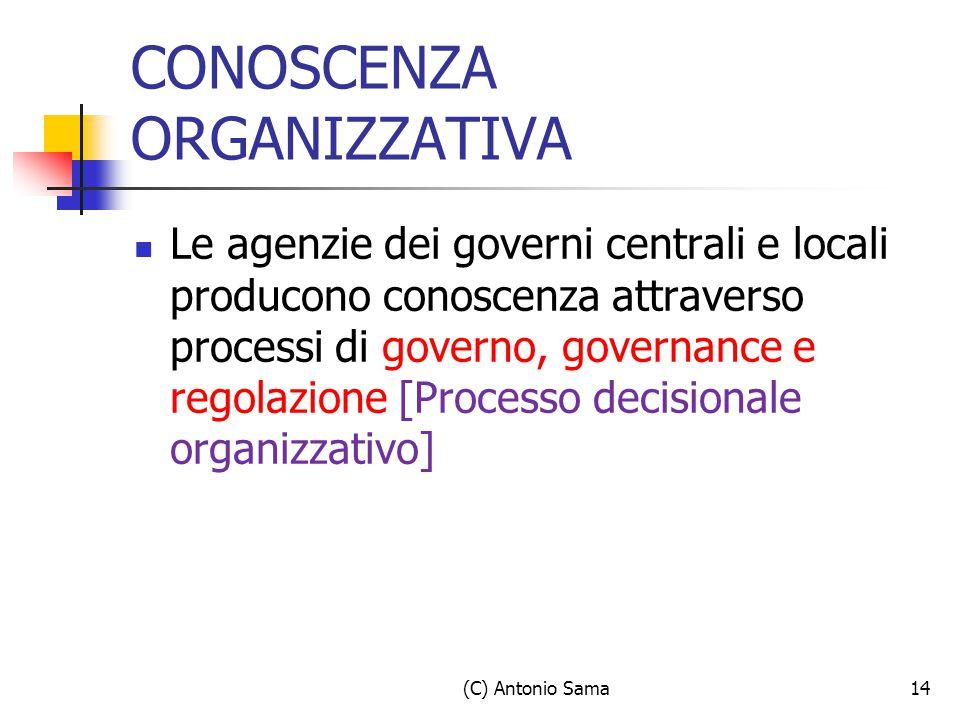 (C) Antonio Sama14 CONOSCENZA ORGANIZZATIVA Le agenzie dei governi centrali e locali producono conoscenza attraverso processi di governo, governance e regolazione [Processo decisionale organizzativo]