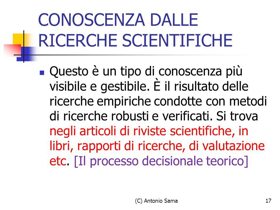 (C) Antonio Sama17 CONOSCENZA DALLE RICERCHE SCIENTIFICHE Questo è un tipo di conoscenza più visibile e gestibile. È il risultato delle ricerche empir