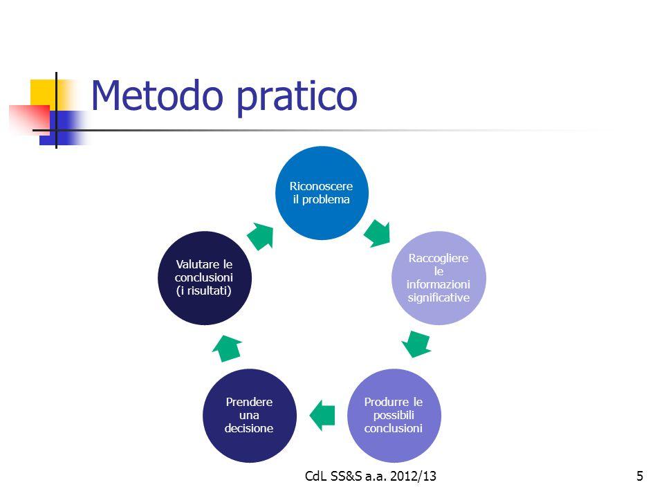 Metodo pratico Riconoscere il problema Raccogliere le informazioni significative Produrre le possibili conclusioni Prendere una decisione Valutare le conclusioni (i risultati) 5CdL SS&S a.a.