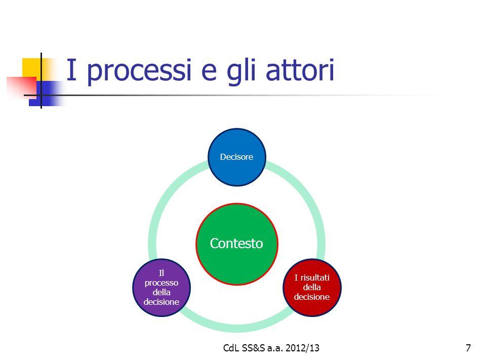 I processi e gli attori Contesto Decisore I risultati della decisione Il processo della decisione 7CdL SS&S a.a. 2012/13