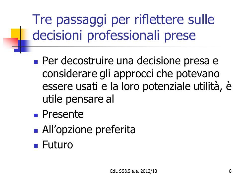 Tre passaggi per riflettere sulle decisioni professionali prese Per decostruire una decisione presa e considerare gli approcci che potevano essere usa