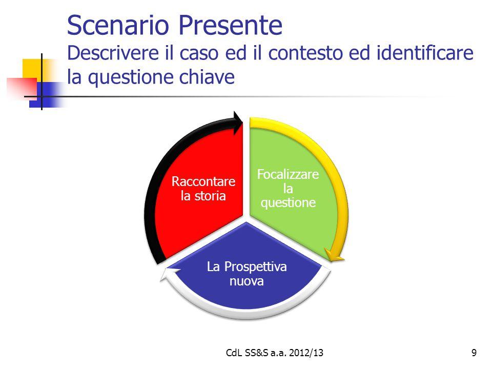 Scenario Presente Descrivere il caso ed il contesto ed identificare la questione chiave Focalizzare la questione La Prospettiva nuova Raccontare la storia 9CdL SS&S a.a.