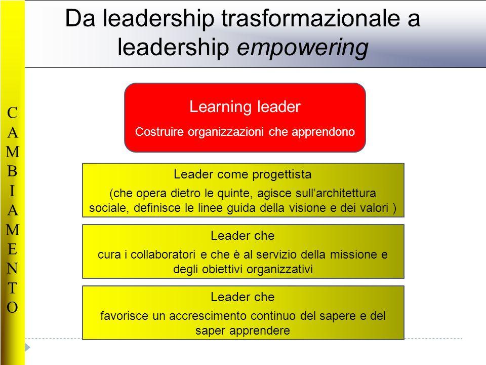 Da leadership trasformazionale a leadership empowering Learning leader Costruire organizzazioni che apprendono Leader come progettista (che opera dietro le quinte, agisce sull'architettura sociale, definisce le linee guida della visione e dei valori ) Leader che cura i collaboratori e che è al servizio della missione e degli obiettivi organizzativi Leader che favorisce un accrescimento continuo del sapere e del saper apprendere CAMBIAMENTOCAMBIAMENTO