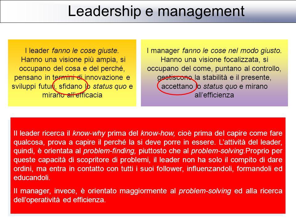 Teorie sulla leadership Innatiste Comportamentiste Considerano come fattore chiave i tratti individuali.