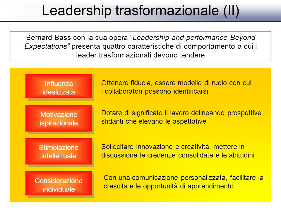 Influenza idealizzata Ottenere fiducia, essere modello di ruolo con cui i collaboratori possono identificarsi Motivazione ispirazionale Stimolazione intellettuale Considerazione individuale Dotare di significato il lavoro delineando prospettive sfidanti che elevano le aspettative Sollecitare innovazione e creatività, mettere in discussione le credenze consolidate e le abitudini Con una comunicazione personalizzata, facilitare la crescita e le opportunità di apprendimento Leadership trasformazionale (II) Bernard Bass con la sua opera Leadership and performance Beyond Expectations presenta quattro caratteristiche di comportamento a cui i leader trasformazionali devono tendere