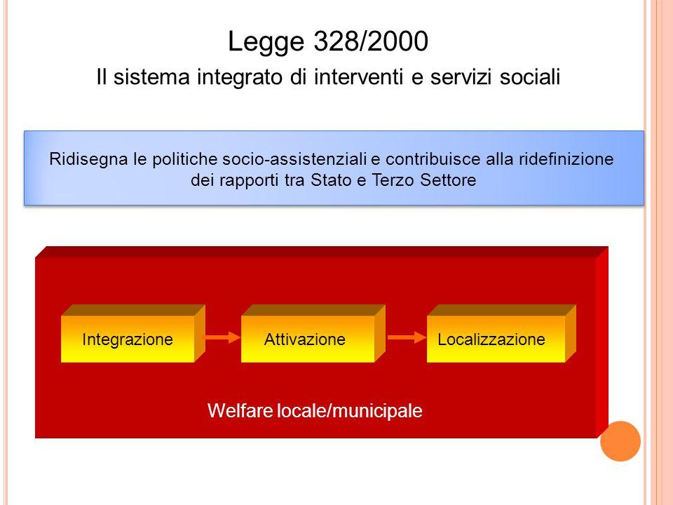 Legge 328/2000 Il sistema integrato di interventi e servizi sociali Ridisegna le politiche socio-assistenziali e contribuisce alla ridefinizione dei r