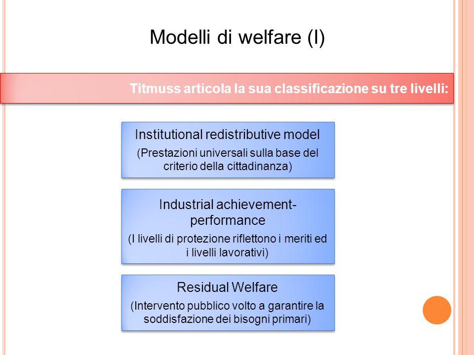 Modelli di welfare (I) Titmuss articola la sua classificazione su tre livelli: Residual Welfare (Intervento pubblico volto a garantire la soddisfazion