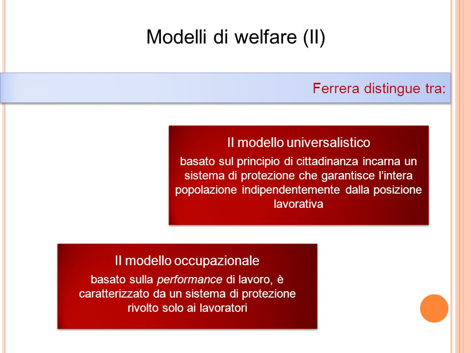Modelli di welfare (II) Ferrera distingue tra: Il modello universalistico basato sul principio di cittadinanza incarna un sistema di protezione che ga