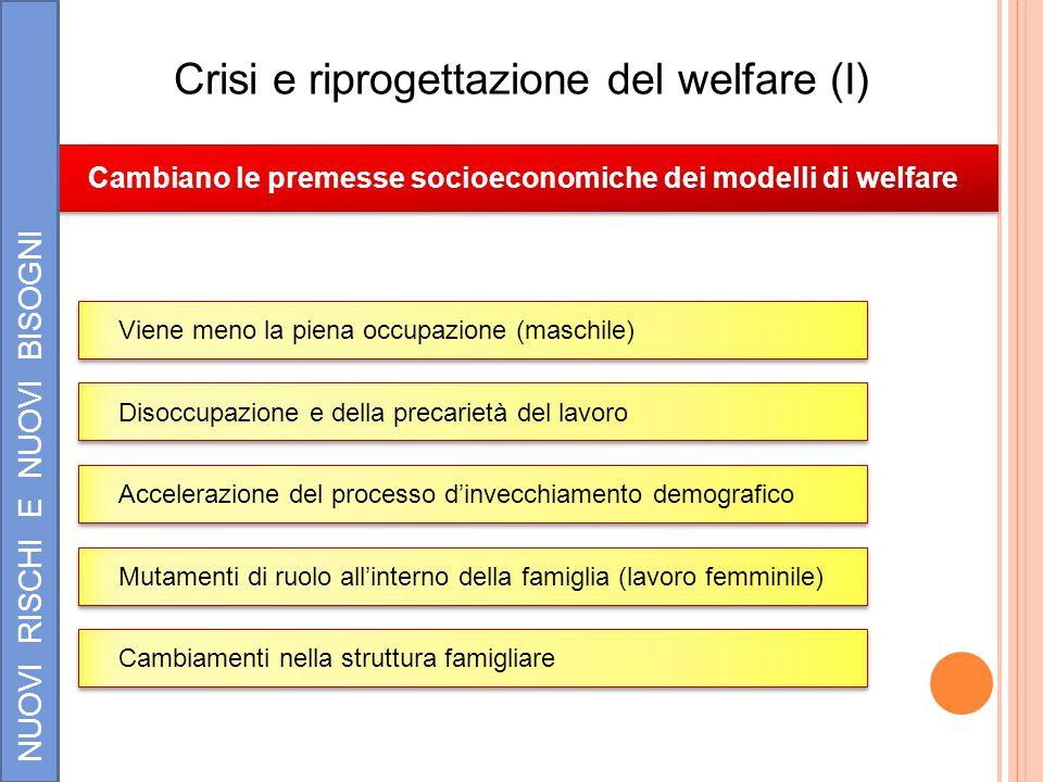 Cambiano le premesse socioeconomiche dei modelli di welfare Crisi e riprogettazione del welfare (I) NUOVI RISCHI E NUOVI BISOGNI Viene meno la piena o