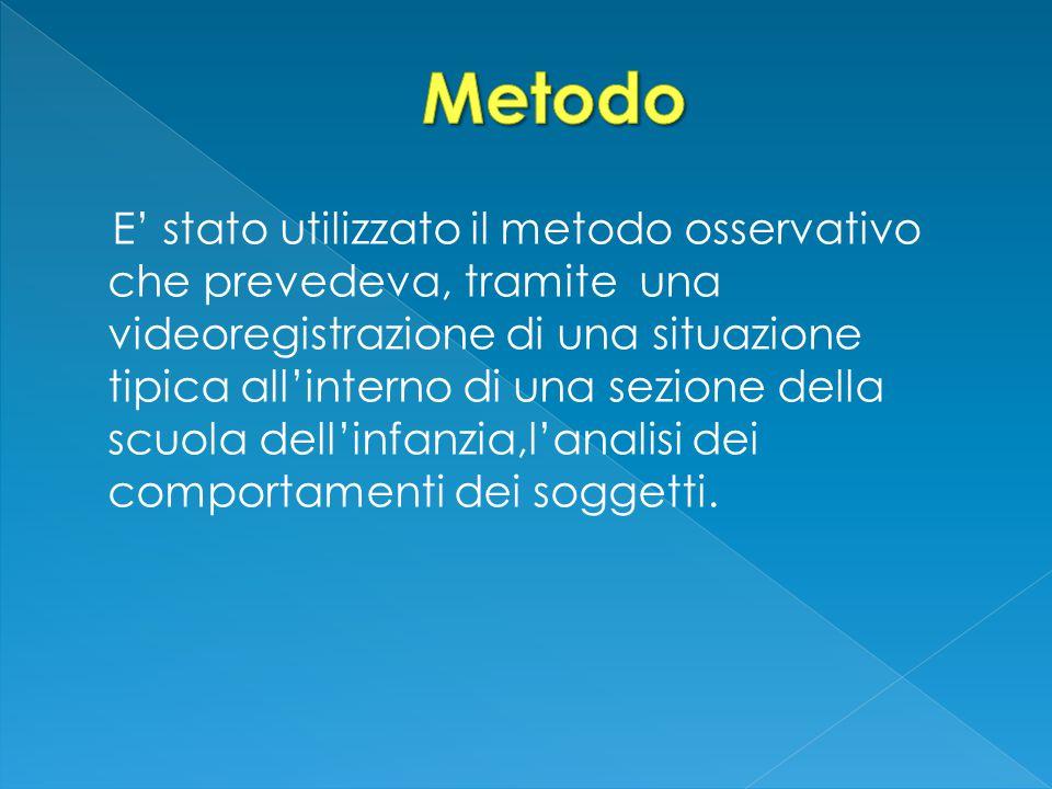 E' stato utilizzato il metodo osservativo che prevedeva, tramite una videoregistrazione di una situazione tipica all'interno di una sezione della scuola dell'infanzia,l'analisi dei comportamenti dei soggetti.