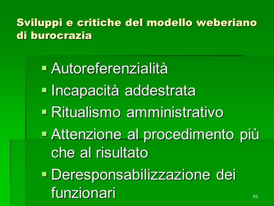 Sviluppi e critiche del modello weberiano di burocrazia  Autoreferenzialità  Incapacità addestrata  Ritualismo amministrativo  Attenzione al proce
