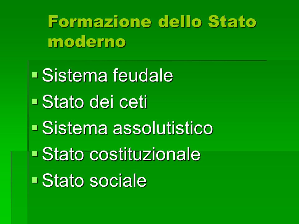 Formazione dello Stato moderno  Sistema feudale  Stato dei ceti  Sistema assolutistico  Stato costituzionale  Stato sociale