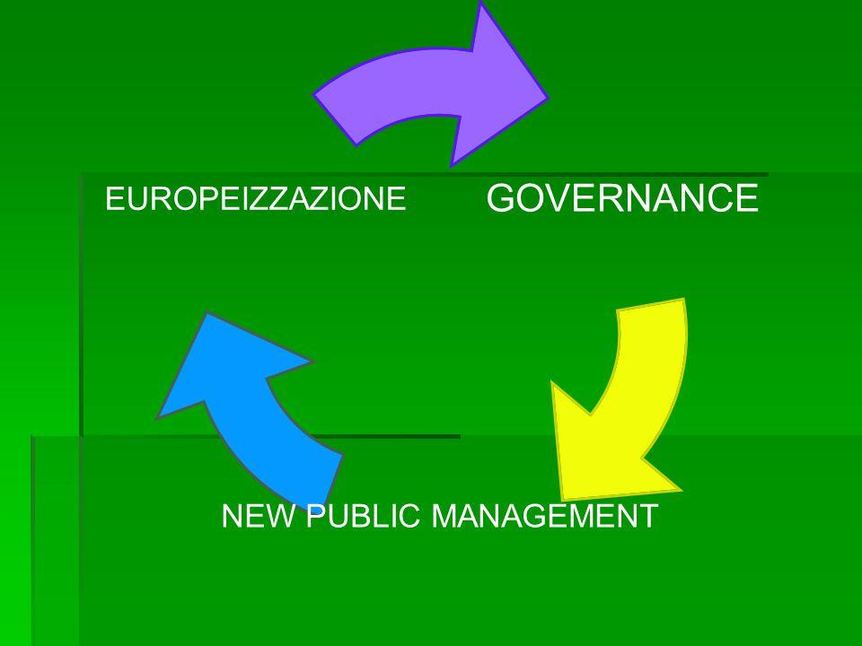 GOVERNANCE NEW PUBLIC MANAGEMENT EUROPEIZZAZIONE