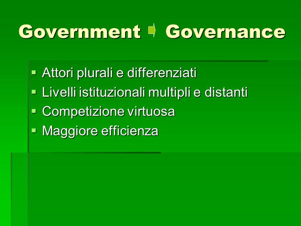 Government Governance  Attori plurali e differenziati  Livelli istituzionali multipli e distanti  Competizione virtuosa  Maggiore efficienza