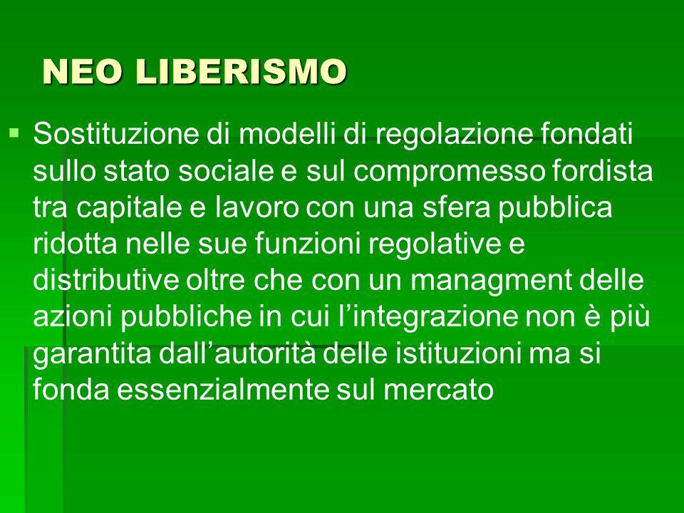 NEO LIBERISMO   Sostituzione di modelli di regolazione fondati sullo stato sociale e sul compromesso fordista tra capitale e lavoro con una sfera pu