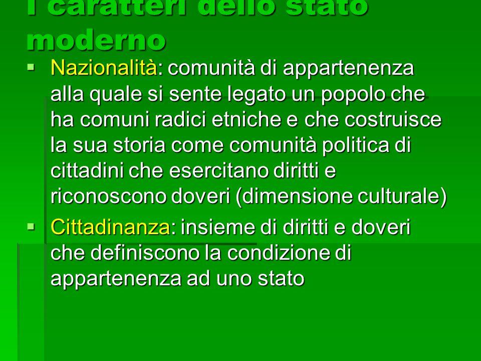 I caratteri dello stato moderno  Nazionalità: comunità di appartenenza alla quale si sente legato un popolo che ha comuni radici etniche e che costru