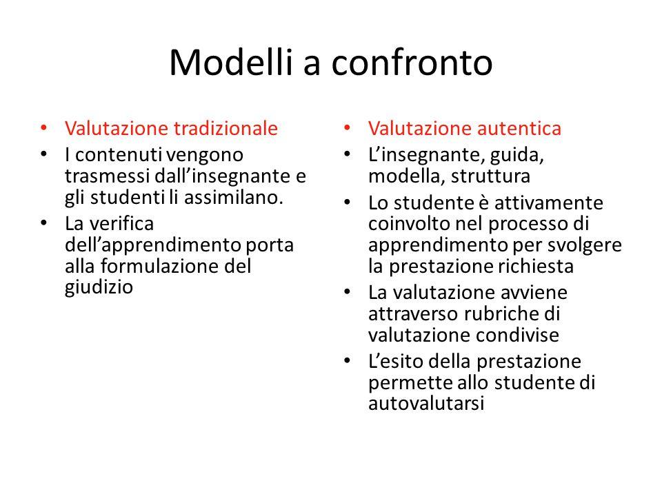Modelli a confronto Valutazione tradizionale I contenuti vengono trasmessi dall'insegnante e gli studenti li assimilano.