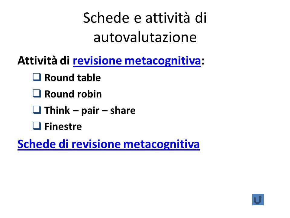 Schede e attività di autovalutazione Attività di revisione metacognitiva:revisione metacognitiva  Round table  Round robin  Think – pair – share  Finestre Schede di revisione metacognitiva