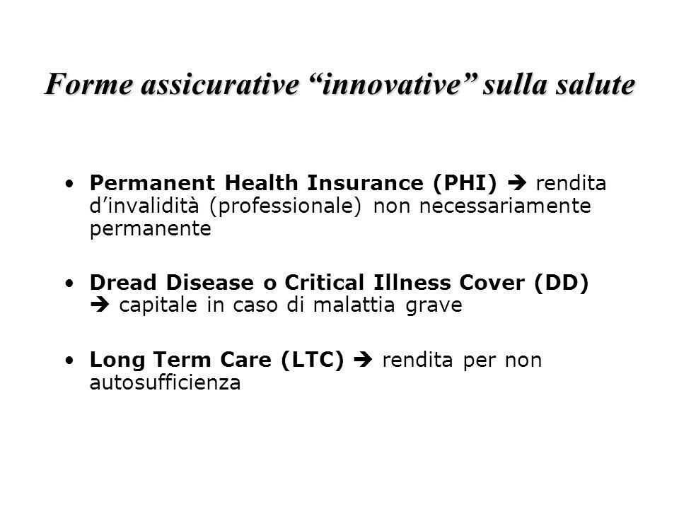 Permanent Health Insurance (PHI)