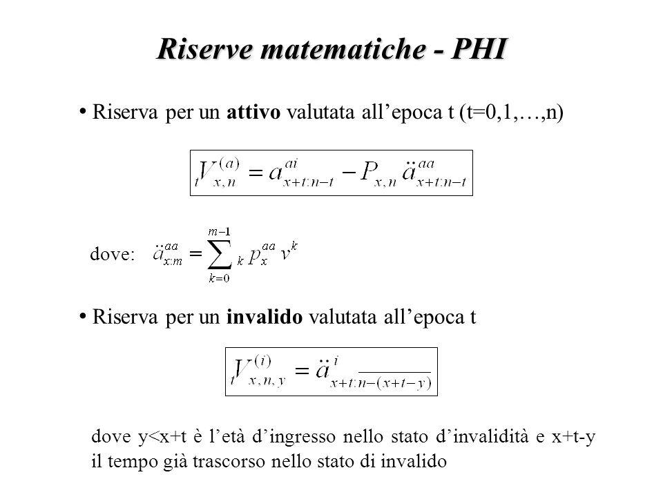 Riserve matematiche - PHI Riserva per un attivo valutata all'epoca t (t=0,1,…,n) Riserva per un invalido valutata all'epoca t dove y<x+t è l'età d'ingresso nello stato d'invalidità e x+t-y il tempo già trascorso nello stato di invalido dove: