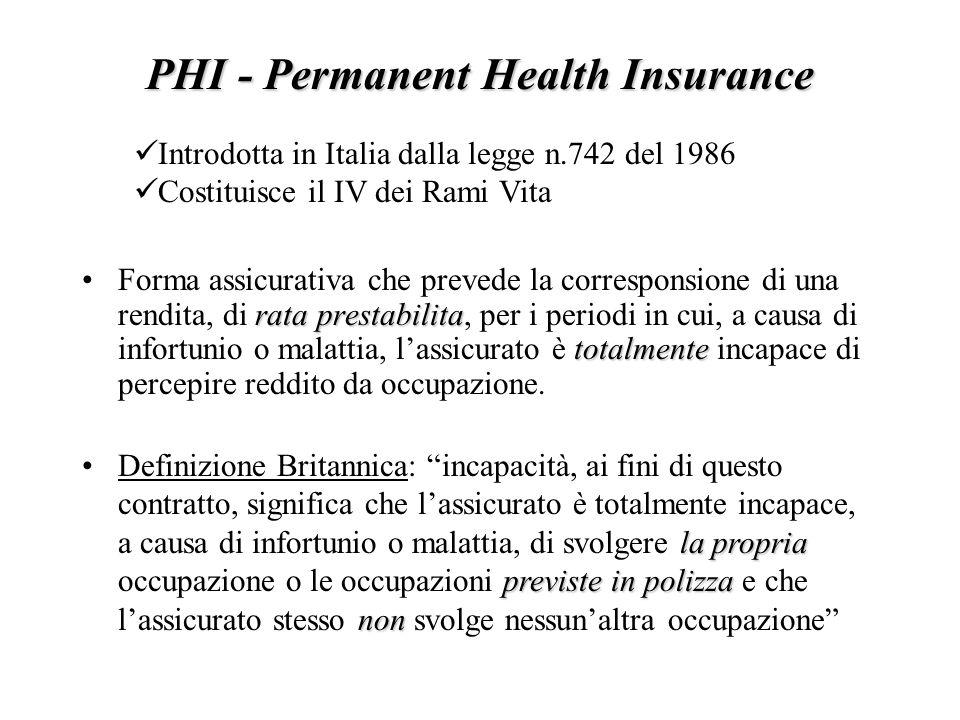PHI - Permanent Health Insurance rata prestabilita totalmenteForma assicurativa che prevede la corresponsione di una rendita, di rata prestabilita, per i periodi in cui, a causa di infortunio o malattia, l'assicurato è totalmente incapace di percepire reddito da occupazione.