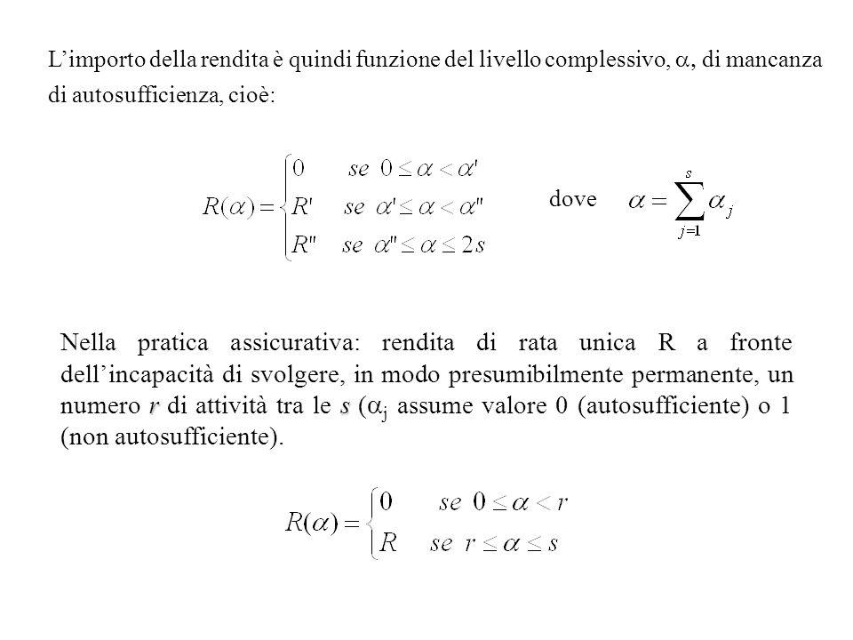 rs Nella pratica assicurativa: rendita di rata unica R a fronte dell'incapacità di svolgere, in modo presumibilmente permanente, un numero r di attività tra le s (  j assume valore 0 (autosufficiente) o 1 (non autosufficiente).