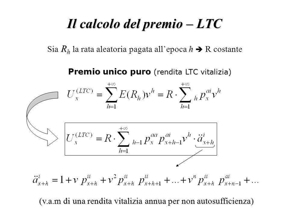 Il calcolo del premio – LTC R h h Sia R h la rata aleatoria pagata all'epoca h  R costante (v.a.m di una rendita vitalizia annua per non autosufficienza) Premio unico puro (rendita LTC vitalizia)