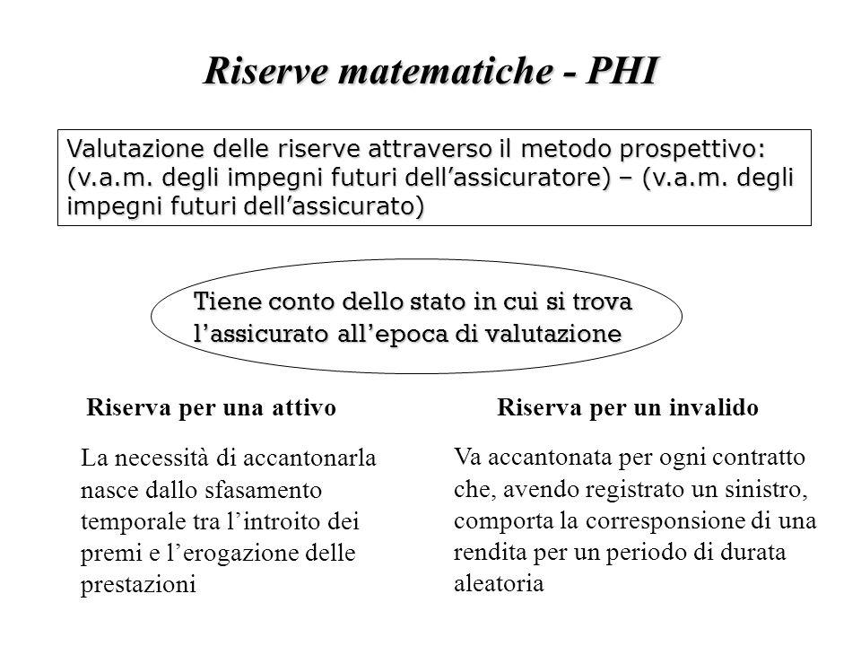 Riserve matematiche - PHI Valutazione delle riserve attraverso il metodo prospettivo: (v.a.m.