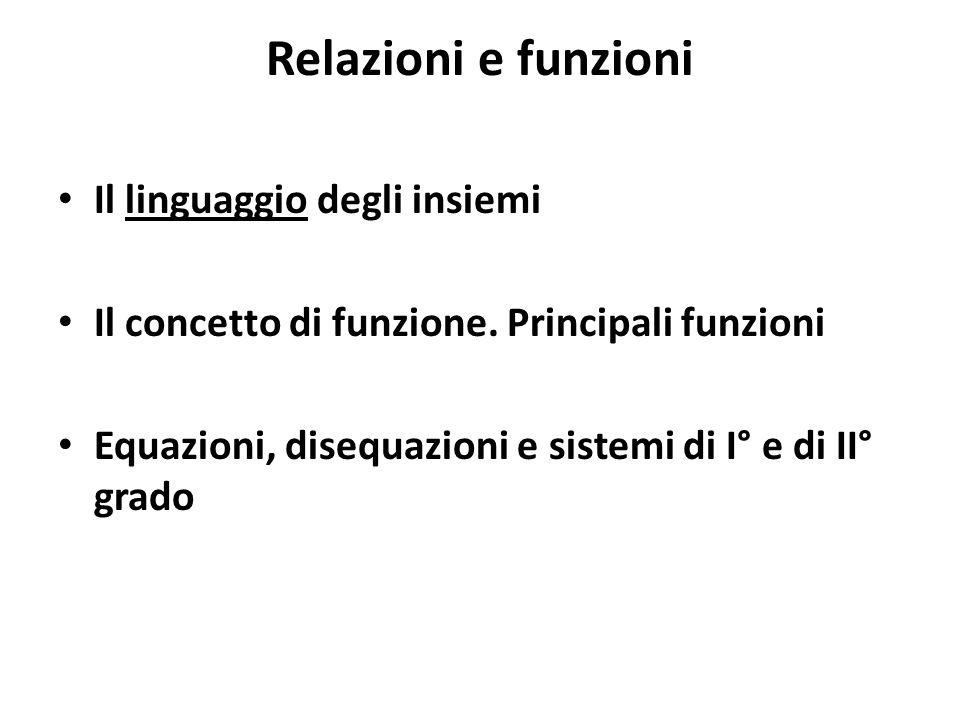 Relazioni e funzioni Il linguaggio degli insiemi Il concetto di funzione. Principali funzioni Equazioni, disequazioni e sistemi di I° e di II° grado