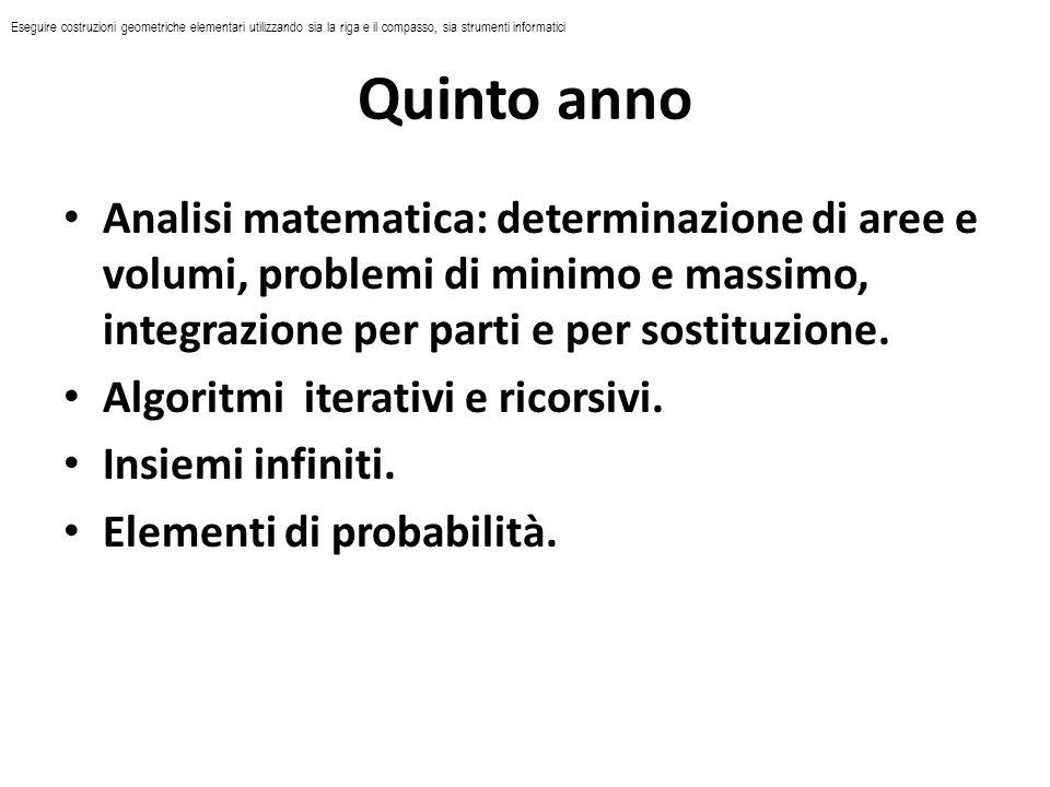 Quinto anno Analisi matematica: determinazione di aree e volumi, problemi di minimo e massimo, integrazione per parti e per sostituzione. Algoritmi it