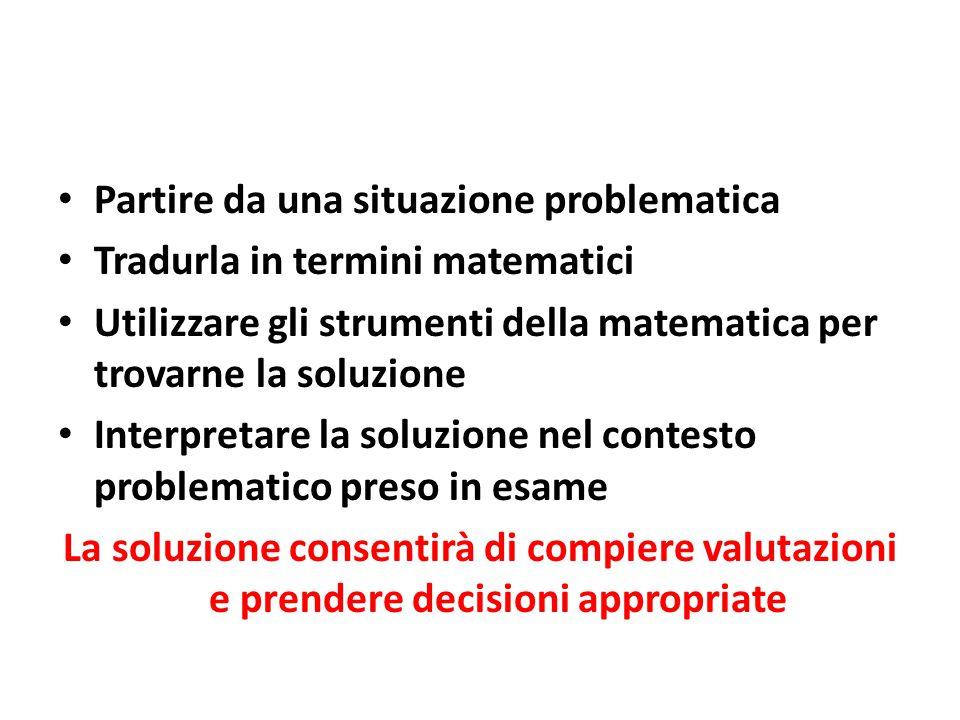 Partire da una situazione problematica Tradurla in termini matematici Utilizzare gli strumenti della matematica per trovarne la soluzione Interpretare
