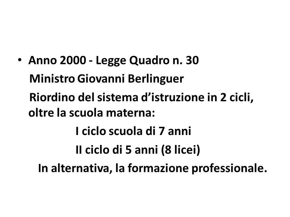 Anno 2000 - Legge Quadro n. 30 Ministro Giovanni Berlinguer Riordino del sistema d'istruzione in 2 cicli, oltre la scuola materna: I ciclo scuola di 7