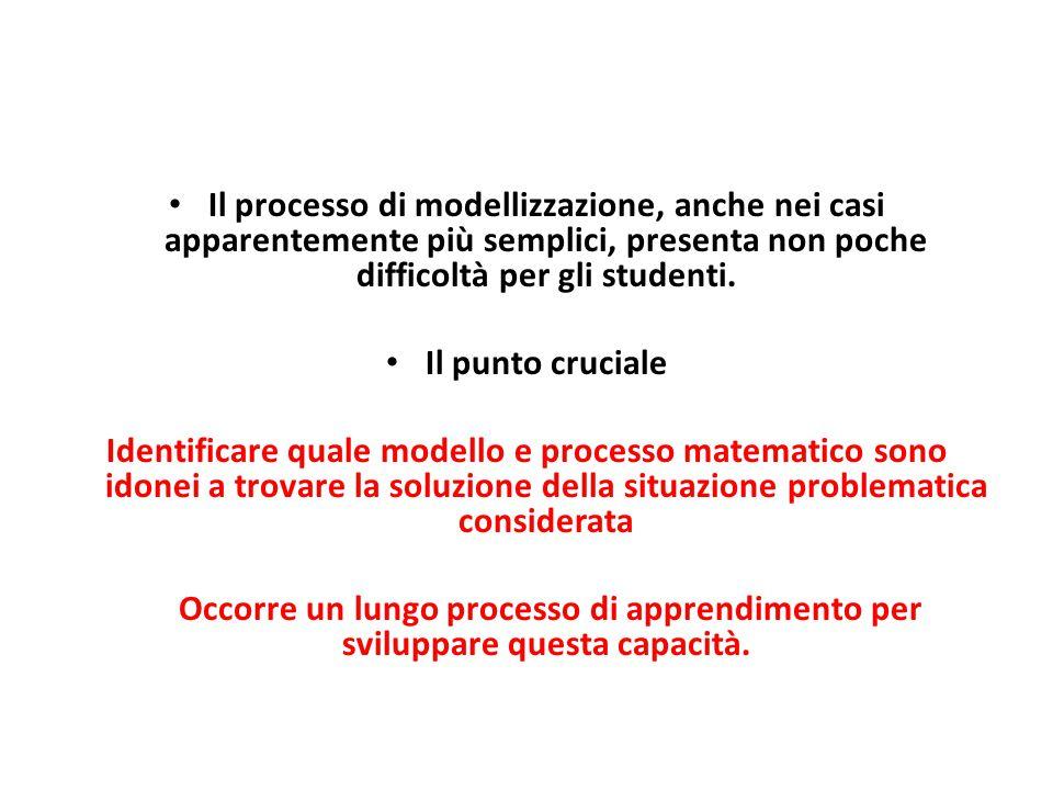 Il processo di modellizzazione, anche nei casi apparentemente più semplici, presenta non poche difficoltà per gli studenti. Il punto cruciale Identifi