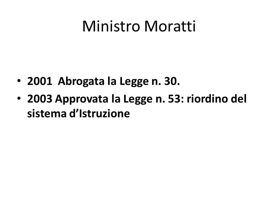 Ministro Moratti 2001 Abrogata la Legge n. 30. 2003 Approvata la Legge n. 53: riordino del sistema d'Istruzione