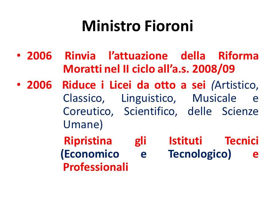 Ministro Fioroni 2006 Rinvia l'attuazione della Riforma Moratti nel II ciclo all'a.s. 2008/09 2006 Riduce i Licei da otto a sei (Artistico, Classico,