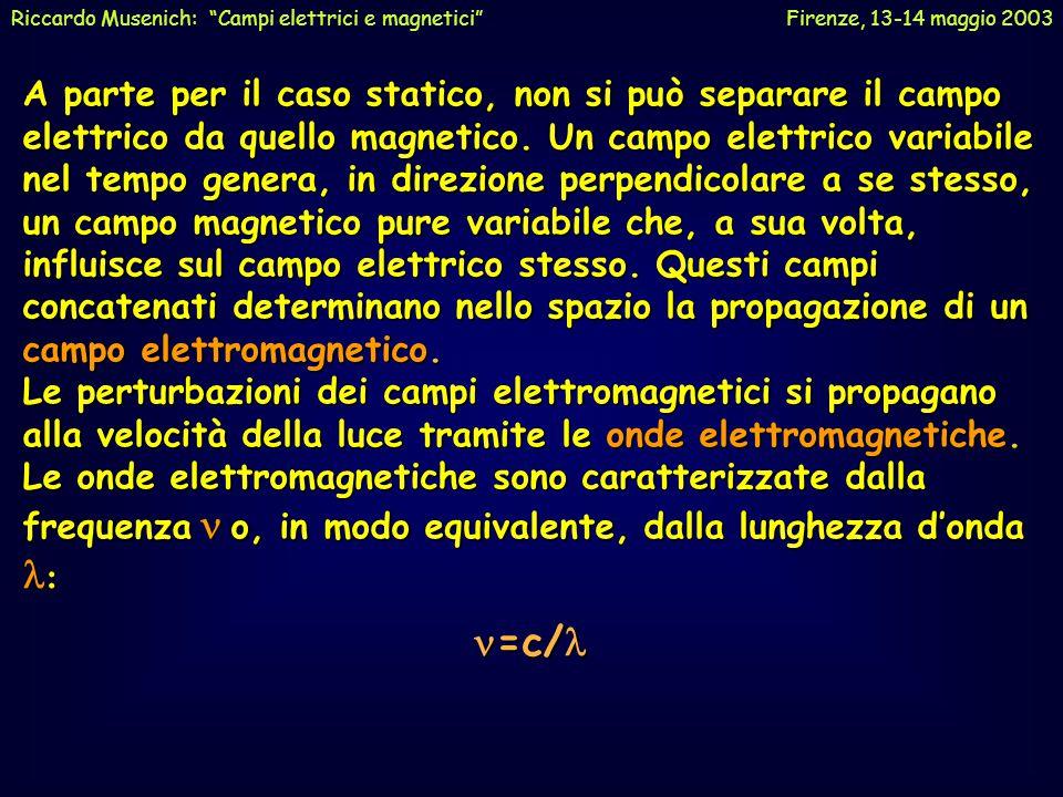 """Riccardo Musenich: """"Campi elettrici e magnetici"""" Firenze, 13-14 maggio 2003 E[V/m, kV/m]B[T, mT,  T]"""