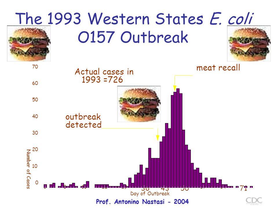 Prof. Antonino Nastasi - 2004 The 1993 Western States E. coli O157 Outbreak