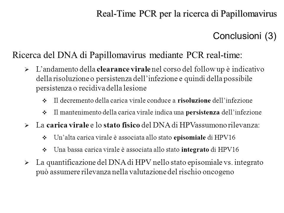 Conclusioni (3) Ricerca del DNA di Papillomavirus mediante PCR real-time:  L'andamento della clearance virale nel corso del follow up è indicativo de