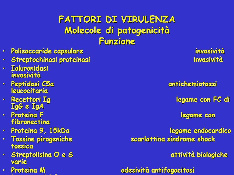 FATTORI DI VIRULENZA Molecole di patogenicità Funzione Polisaccaride capsulare invasivitàPolisaccaride capsulare invasività Streptochinasi proteinasi