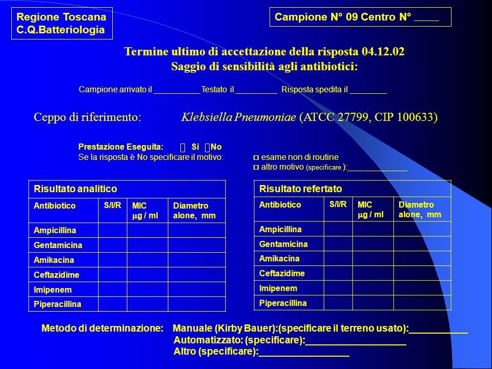 Termine ultimo di accettazione della risposta 04.12.02 Saggio di sensibilità agli antibiotici: Campione arrivato il __________ Testato il _________ Ri