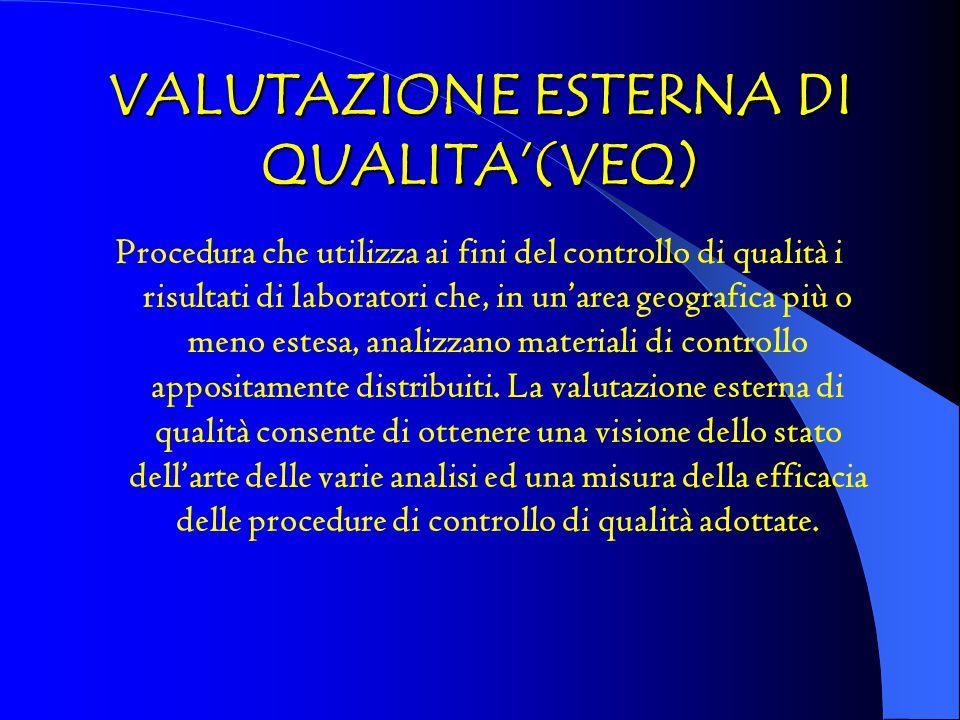 VALUTAZIONE ESTERNA DI QUALITA'(VEQ) Procedura che utilizza ai fini del controllo di qualità i risultati di laboratori che, in un'area geografica più o meno estesa, analizzano materiali di controllo appositamente distribuiti.