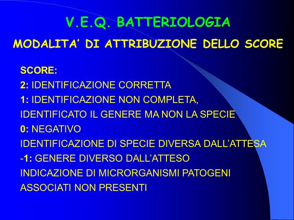 V.E.Q. BATTERIOLOGIA MODALITA' DI ATTRIBUZIONE DELLO SCORE SCORE: 2: IDENTIFICAZIONE CORRETTA 1: IDENTIFICAZIONE NON COMPLETA, IDENTIFICATO IL GENERE