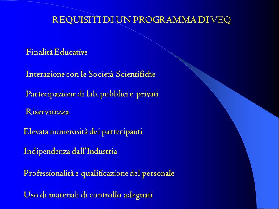 REQUISITI DI UN PROGRAMMA DI VEQ Finalità Educative Interazione con le Società Scientifiche Partecipazione di lab. pubblici e privati Riservatezza Ele