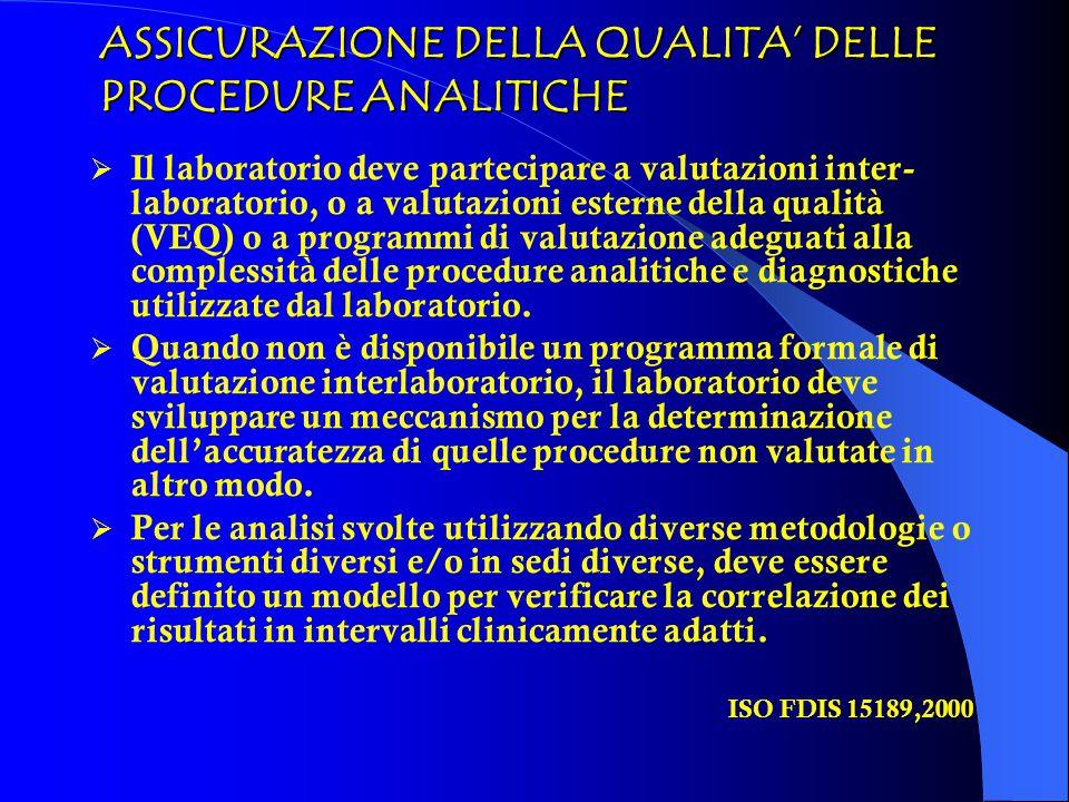 ASSICURAZIONE DELLA QUALITA' DELLE PROCEDURE ANALITICHE  Il laboratorio deve partecipare a valutazioni inter- laboratorio, o a valutazioni esterne de