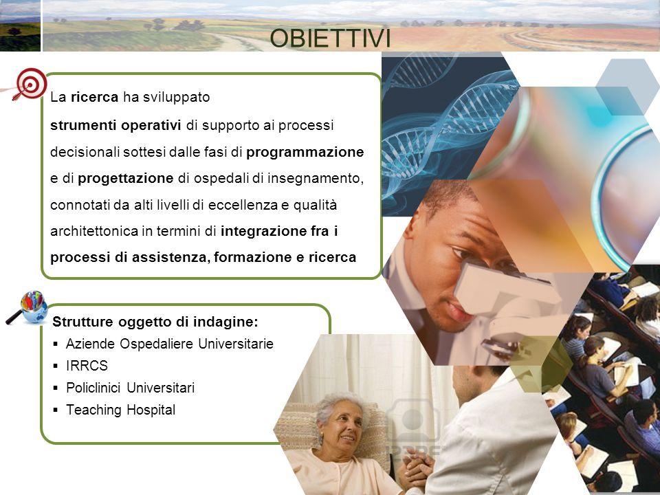 La ricerca ha sviluppato strumenti operativi di supporto ai processi decisionali sottesi dalle fasi di programmazione e di progettazione di ospedali d