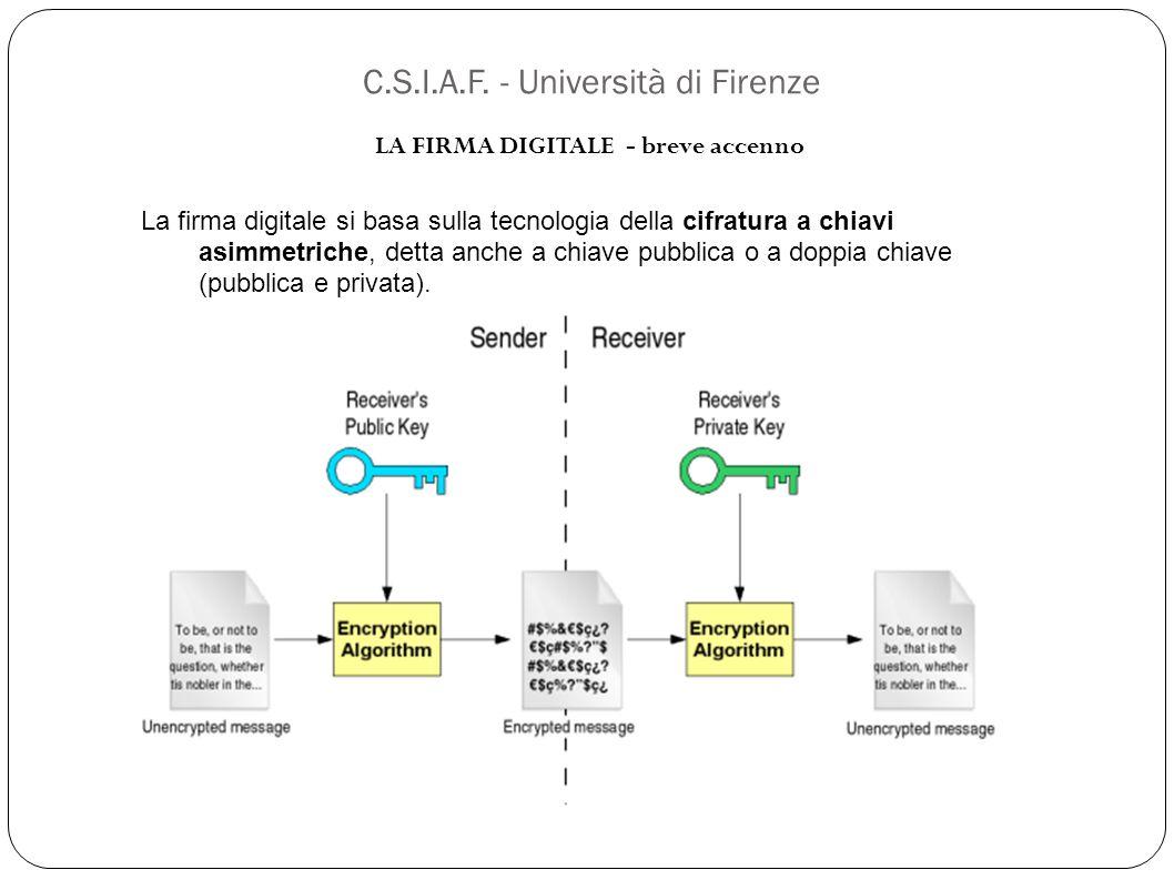 C.S.I.A.F. - Università di Firenze LA FIRMA DIGITALE - breve accenno La firma digitale si basa sulla tecnologia della cifratura a chiavi asimmetriche,