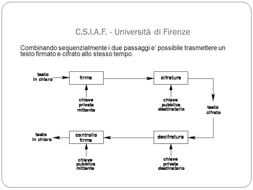 C.S.I.A.F. - Università di Firenze Combinando sequenzialmente i due passaggi e' possibile trasmettere un testo firmato e cifrato allo stesso tempo.