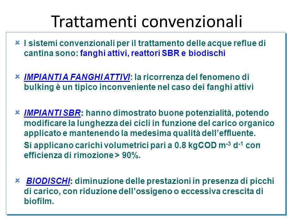  I sistemi convenzionali per il trattamento delle acque reflue di cantina sono: fanghi attivi, reattori SBR e biodischi  IMPIANTI A FANGHI ATTIVI: l
